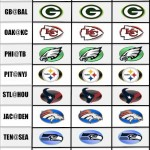NFL Predictions: Week 6 – TheCoach vs Malcolm & Jeremiah