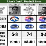 NFL Predictions: Championship Weekend – TheCoach vs Malcolm & Jeremiah