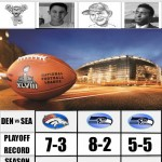 NFL Predictions: SuperBowl XLVIII – TheCoach vs Malcolm & Jeremiah