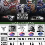 NFL Predictions by TheCoach, Malcolm, Jeremiah & Craig [Superbowl]